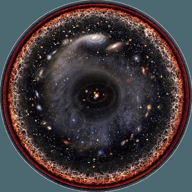 Observable_universe_logarithmic_illustration