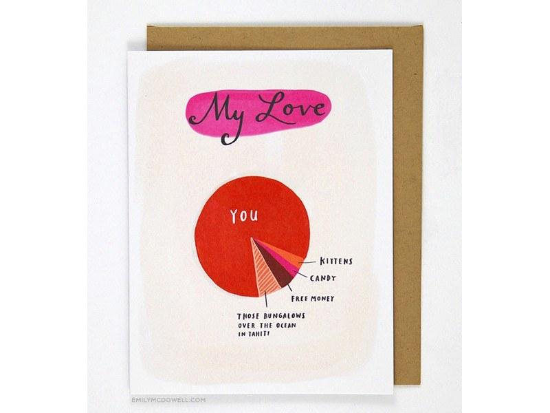 Pie chart of love