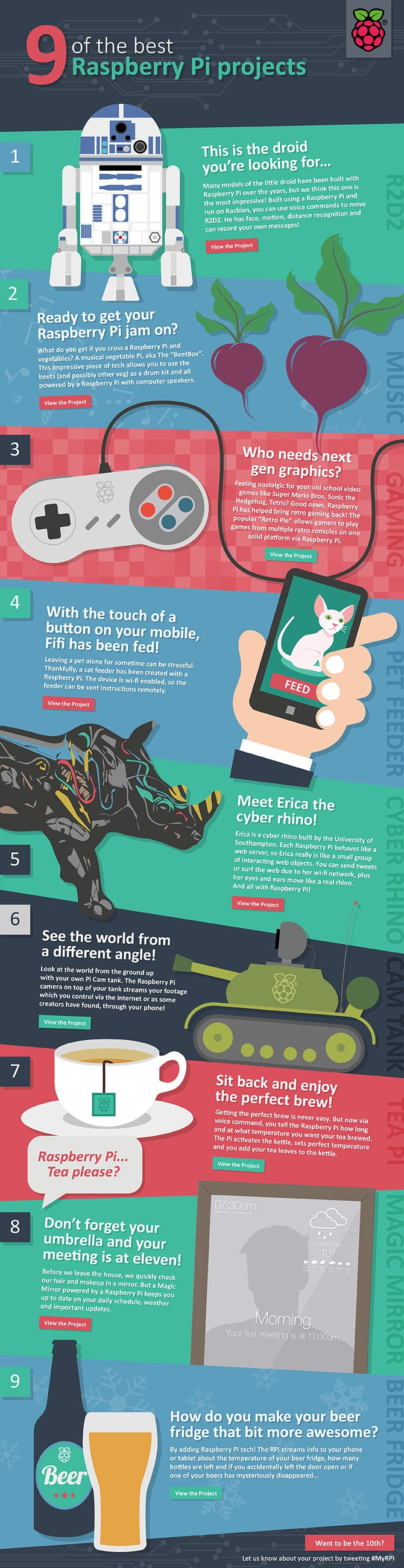 9-Best-Things-Raspberry-Pi-Infographic-min