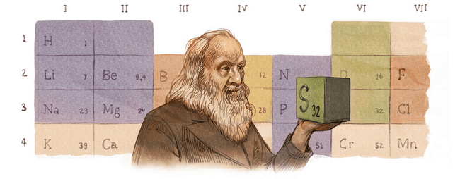 Dmitri Google Doodle