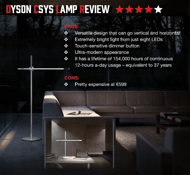 Dyson CSYS Task Lamp_Review