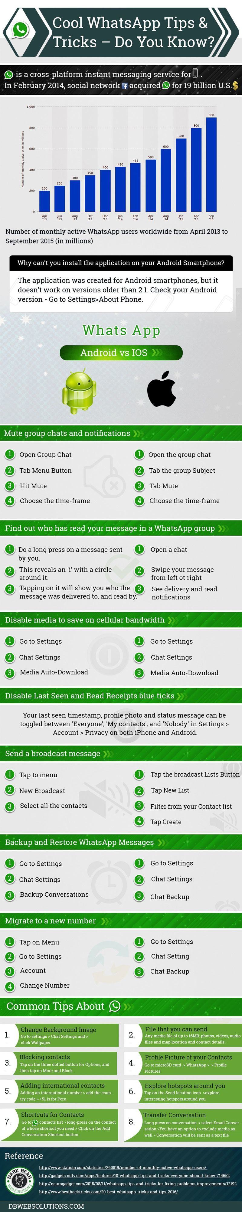 WhatsApp top tips hacks