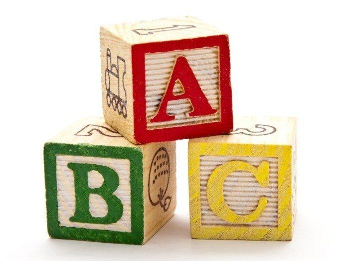 alphabet-shutterstock