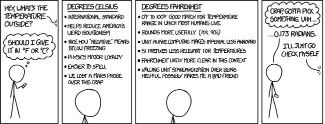 Celsius v Fahrenheit