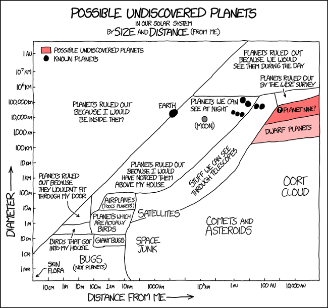 possible-undiscovered-planets