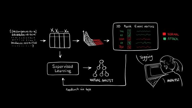 AI-2-CSAIL-MIT