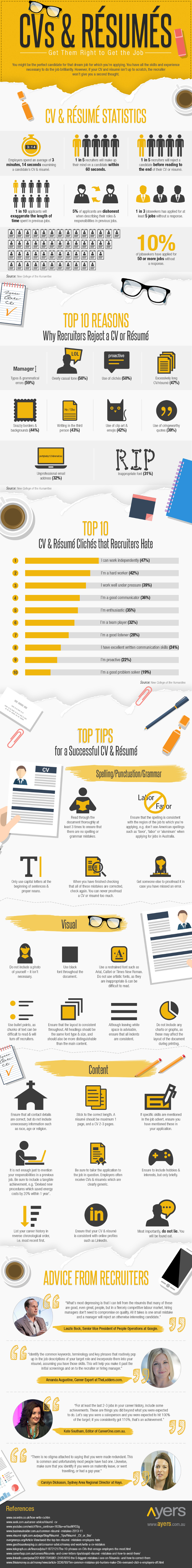 CV tips infographic