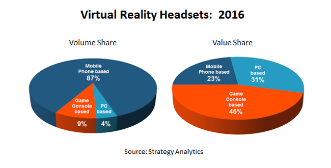 VR_Strategy_Analytics
