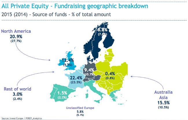 Invest_Europe_2