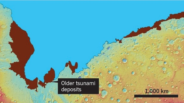 Old deposits