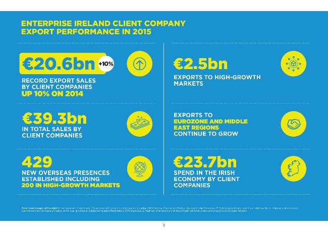 Enterprise_Ireland_exports_2016