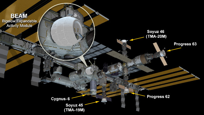 The International Space Station now hosts the new fully expanded and pressurized Bigelow Expandable Activity Module attached to the Tranquility module. Credit: NASA