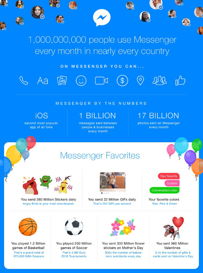 Facebook_Messenger_Infographic