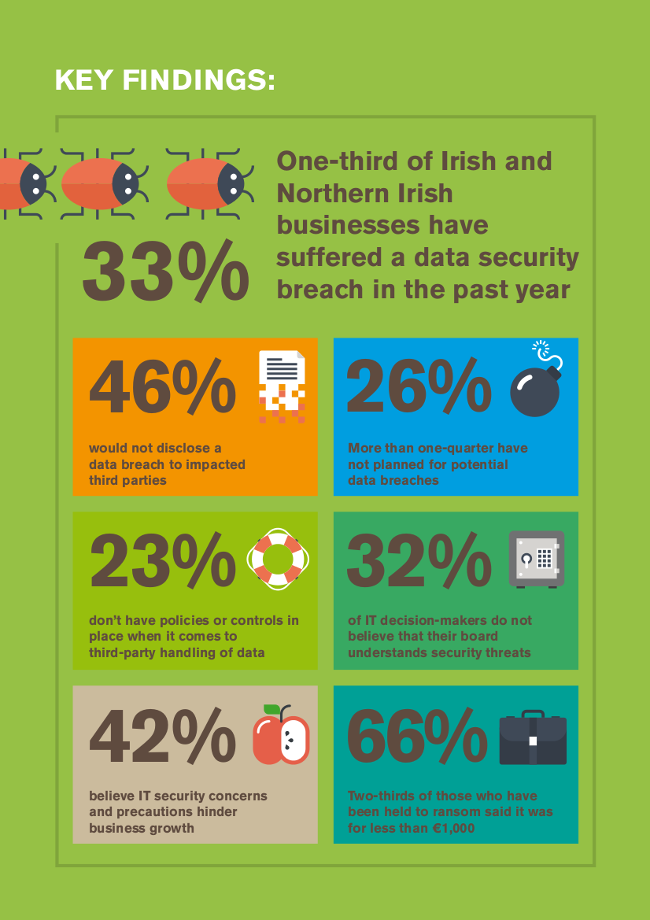Mapping the Cybersecurity Landscape - infographic