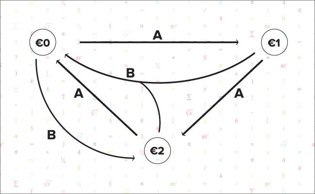Maths: lockscreen solution