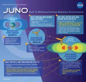 juno_infographic