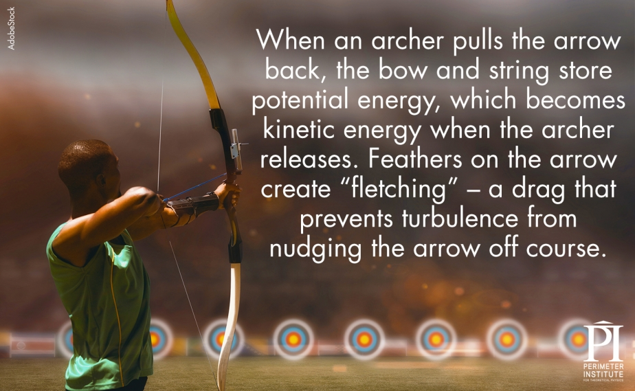 01Archery Physics of Olympics: How do they do that?