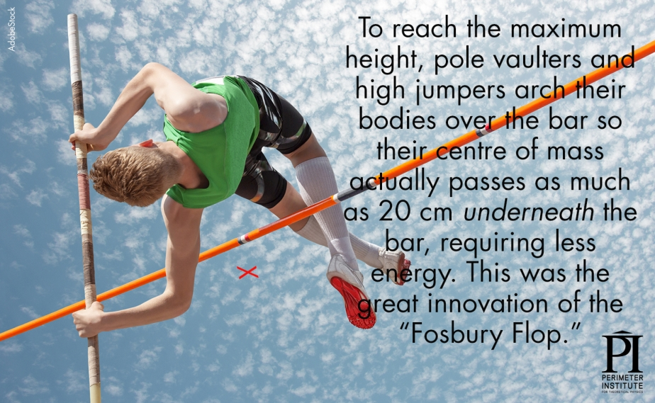 Jumper Physics of Olympics: How do they do that?