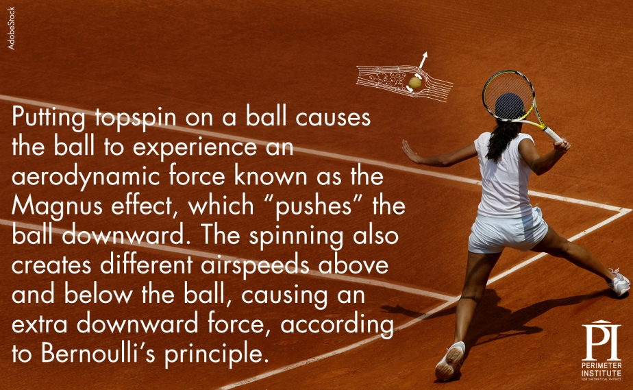 Tennis Physics of Olympics: How do they do that?