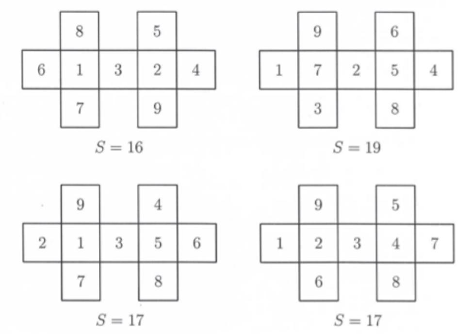 Maths solution image B