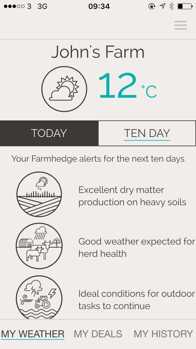 FarmHedge_App_Agritech