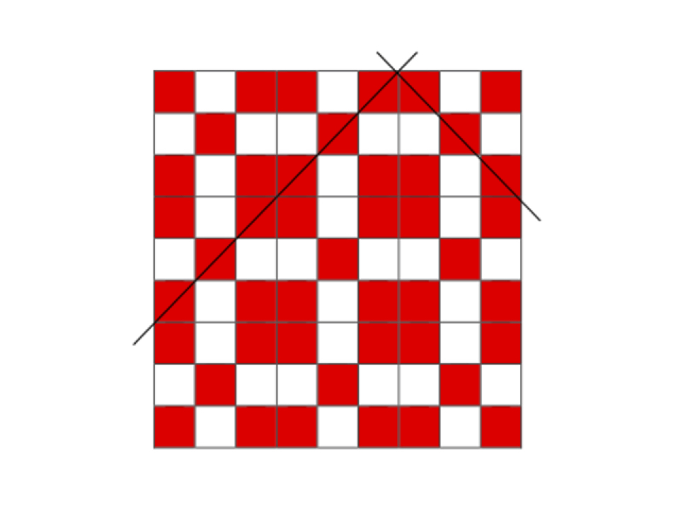 Maths IMO puzzle
