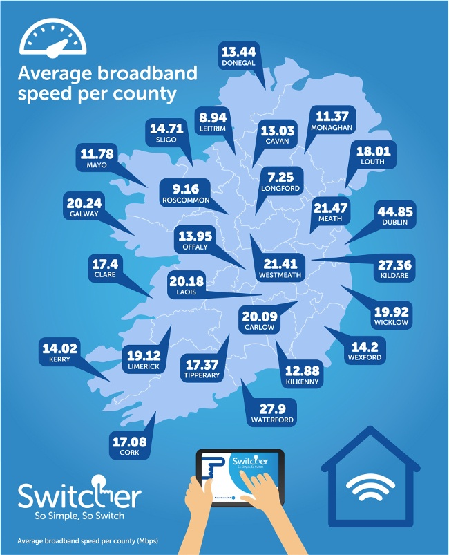 Revealed: The deplorable state of broadband in Ireland
