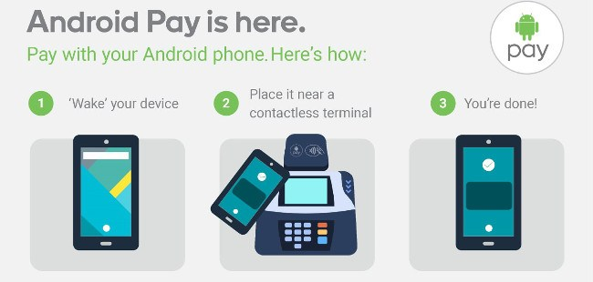 Android Pay pips Apple Pay to launch in Ireland first