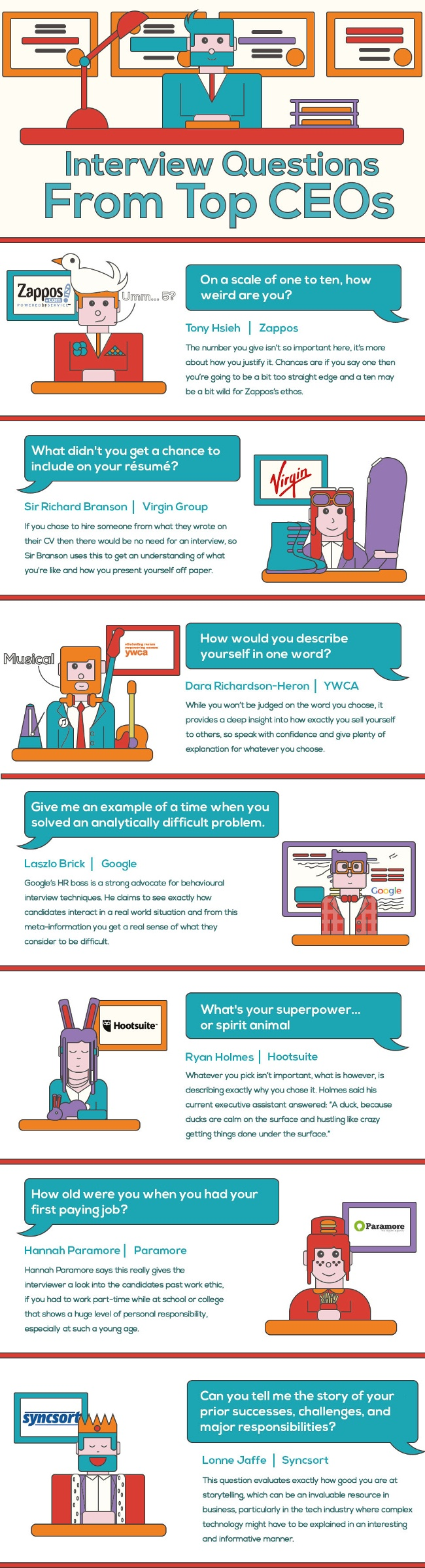 Job interview questions infographic