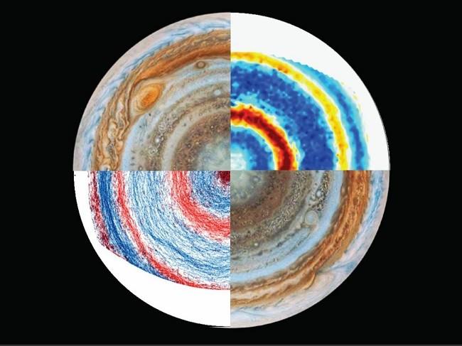 Jupiter wind