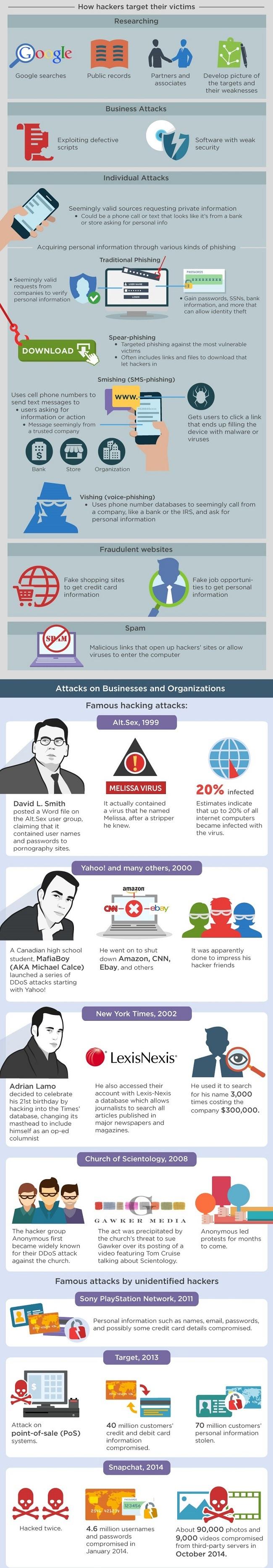 Stop hackers 2