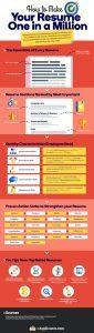 CV tips infographic