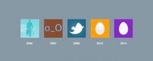 Twitter Avatar evolution
