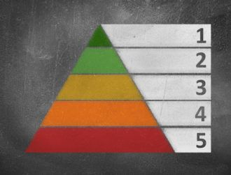 Maslow's hierarchy of needs receives a mobile overhaul