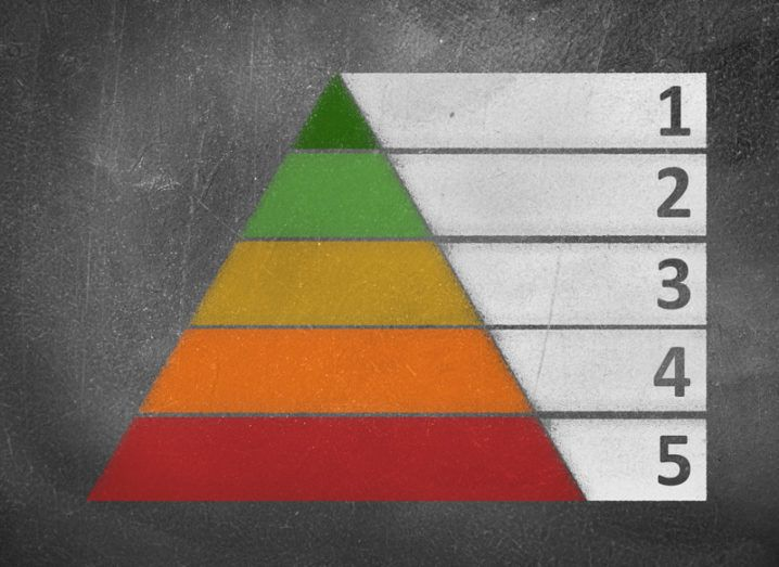 digital maslow's hierarchy of needs Image: Frederic Muller/Shutterstock