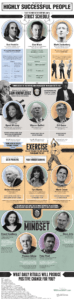 Habits of successful people infographic