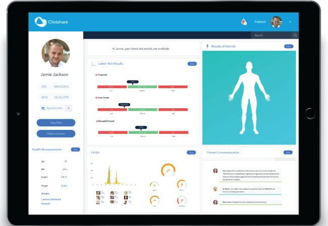 clinishare