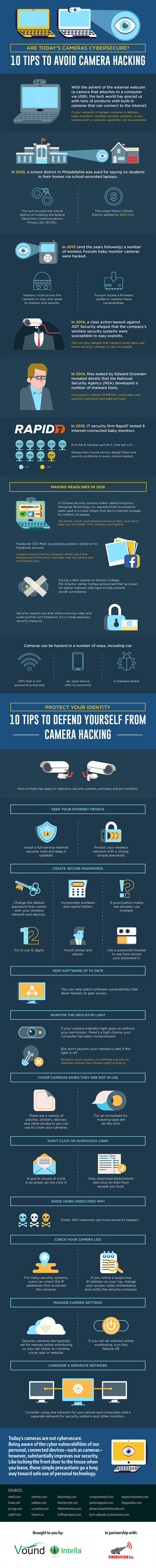 tips-to-avoid-camera-hacking