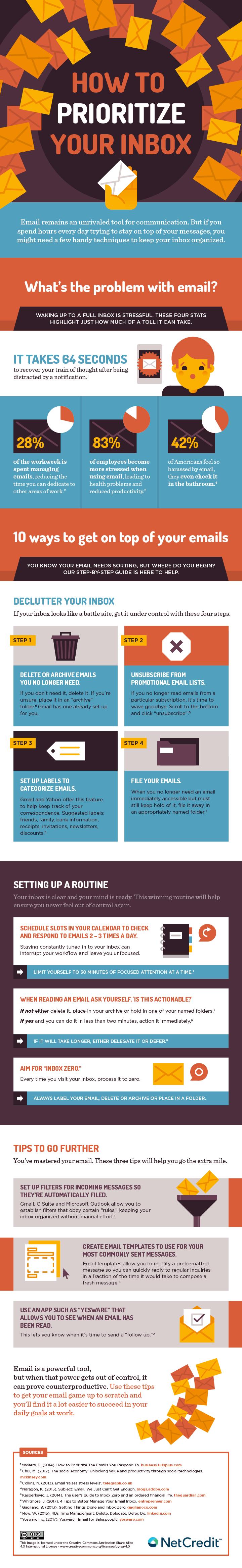 Prioritise your inbox
