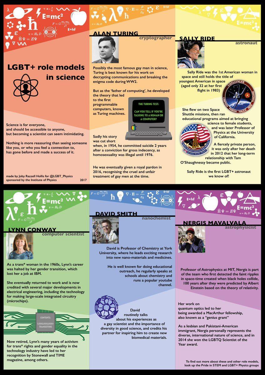 lgbt-role-models