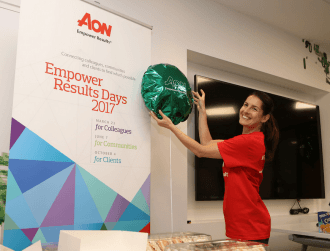 Make a difference: How 115 Aon employees volunteered in the local community