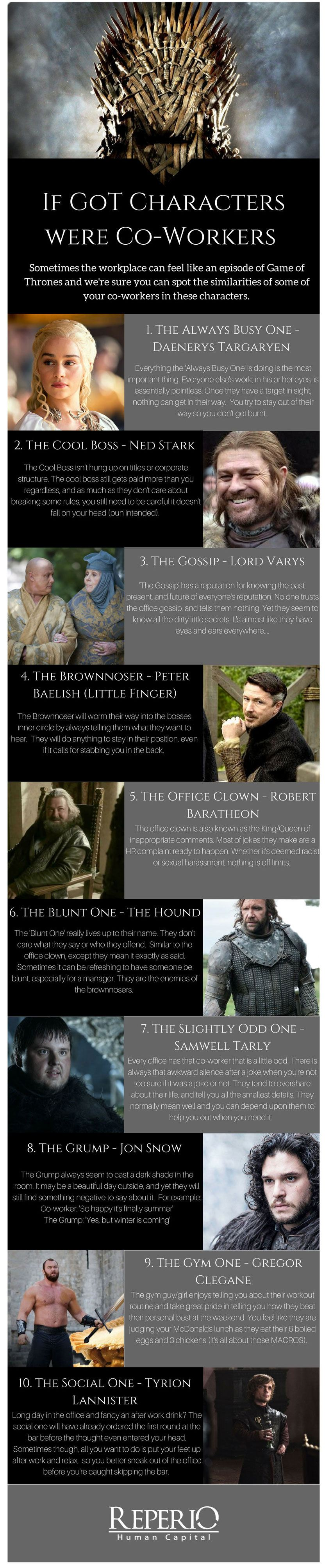 Game of Thrones, in real life? (Click to enlarge) Image: Reperio