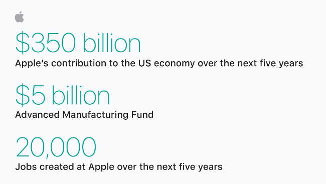 3 things you need to know about Apple's massive $38bn US tax payment