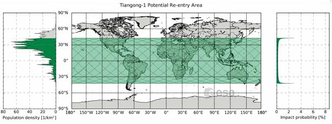 Tiangong-1 landing site