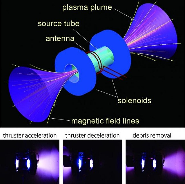 Diagram of how the plasma beam technology works.