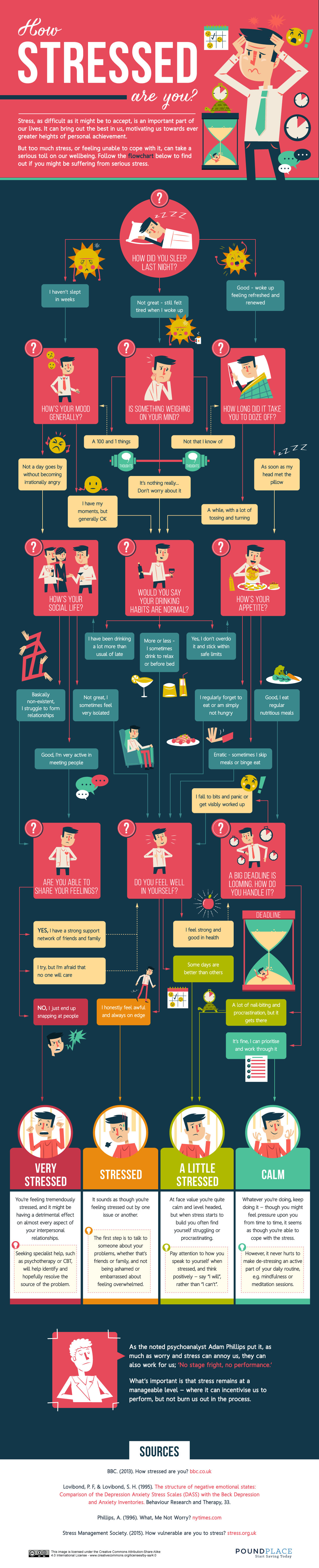 stress ay work infographic