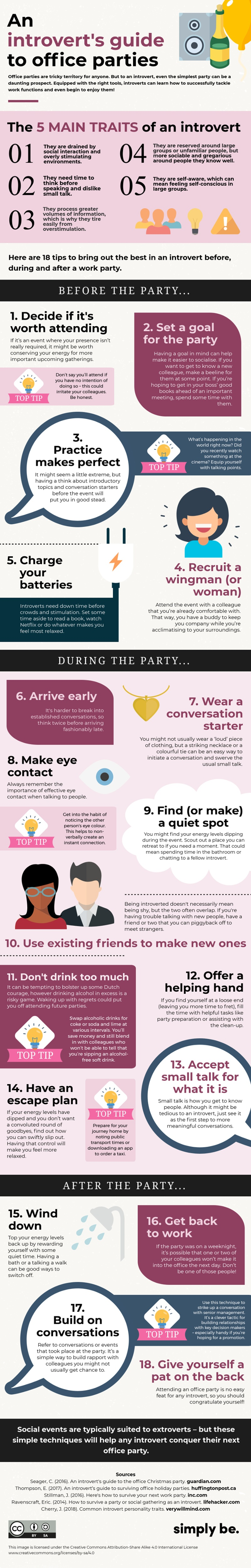 An infographic about surviving work Christmas parties when you're introverted