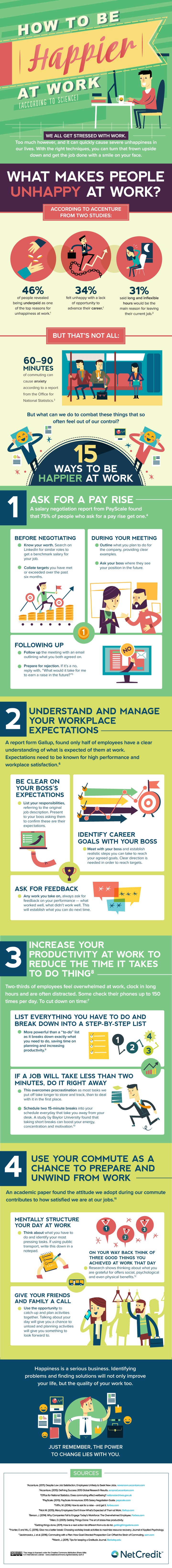 happier at work infographic
