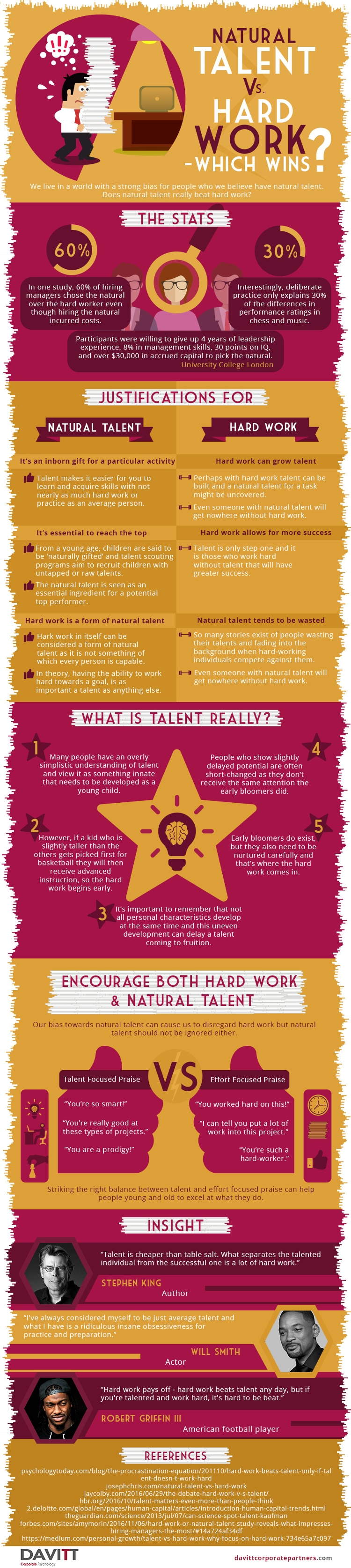 Natural talent vs hard work infographic
