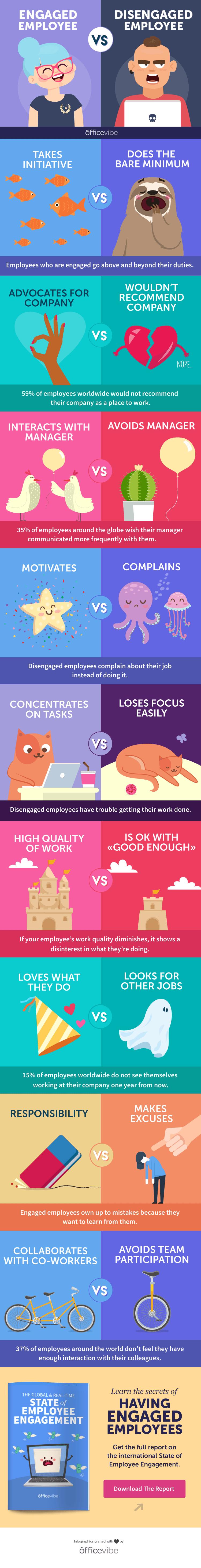 disengaged employee infographic